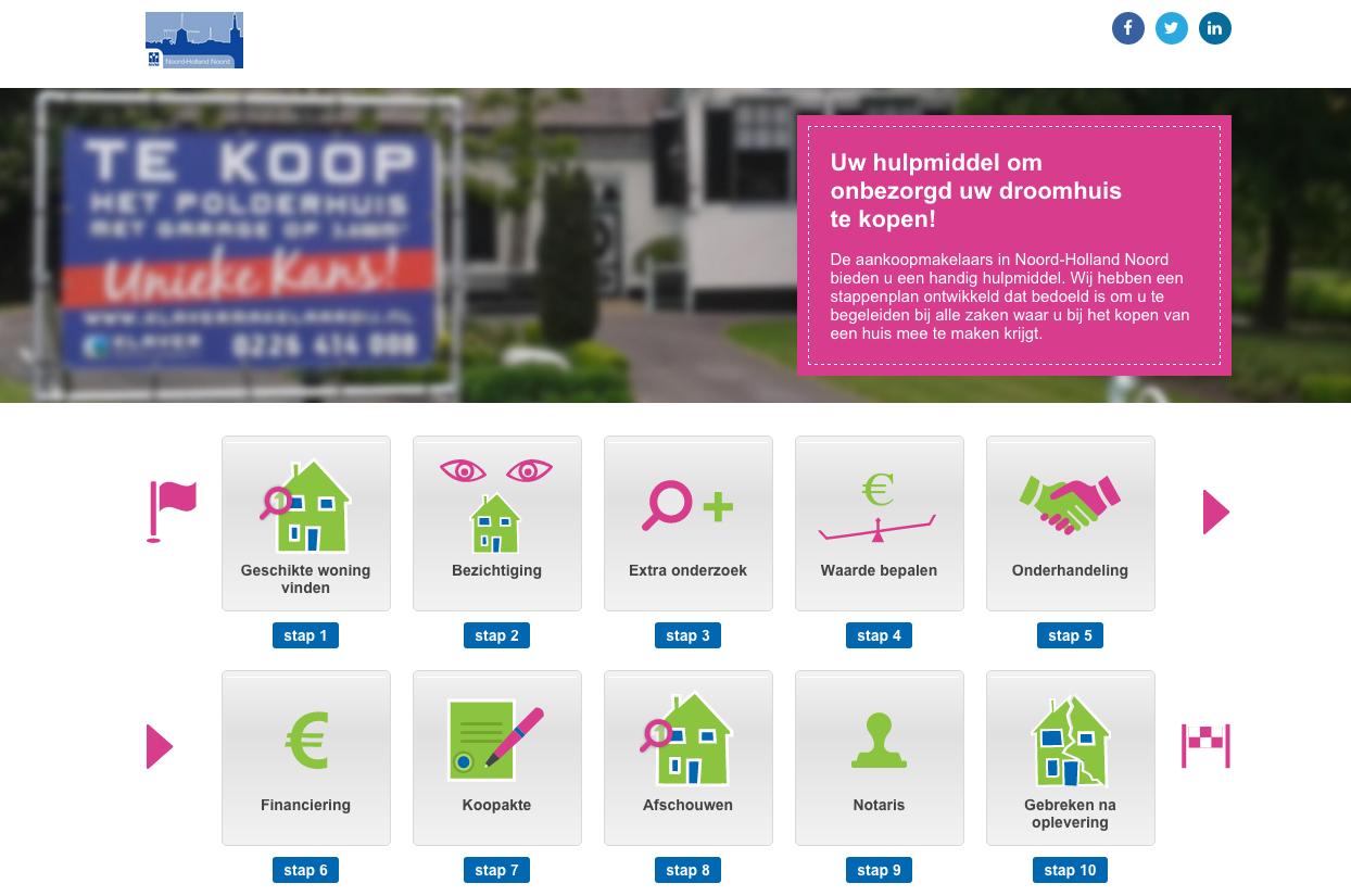 Aankoophuis.nl