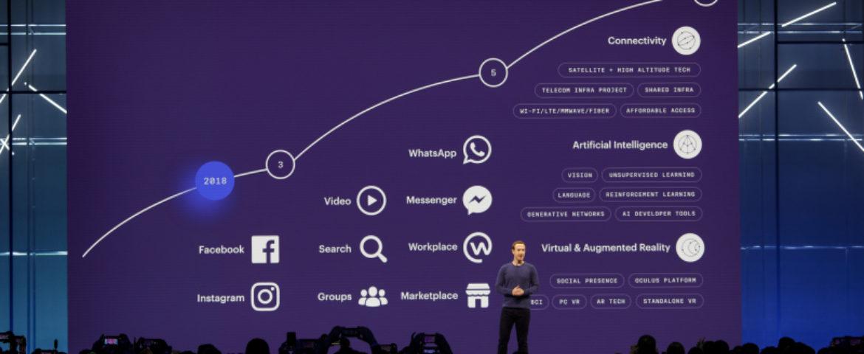 (Nederlands) Facebook viert vijftiende verjaardag